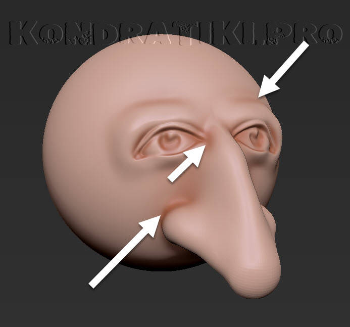 Ambient Occlusion ZBrush